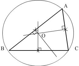 point de concours des médiatrices dans un triangle