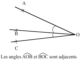 angles adjacents