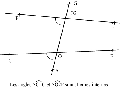 angles alterne-interne