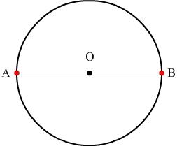 cercle, rayon et diamètre