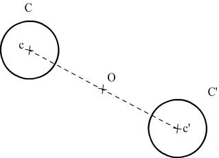 symétrique d'un cercle par symétrie centrale