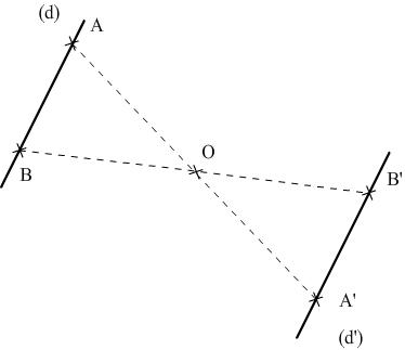 symétrique d'une droite par symétrie centrale