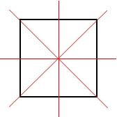 axes de symétrie d'un carré