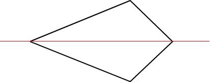 axe de symetrie d'un cerf-volant