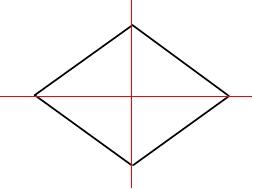 axes de symétrie d'un losange