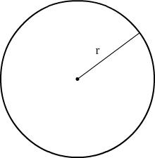 perimetre d'un cercle