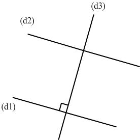 propriété droites parallèles